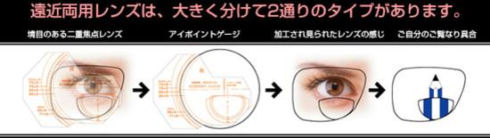 Eyepoint1a
