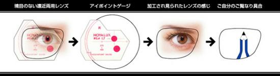 Eyepoint2a